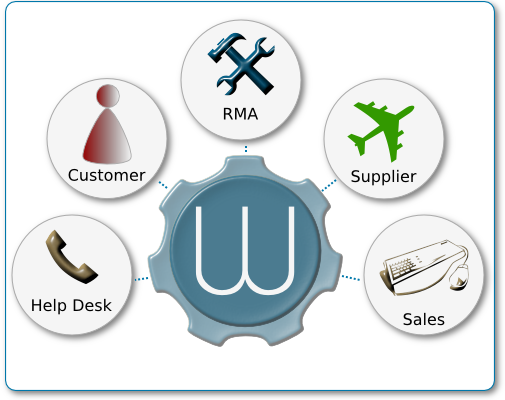 warrantytrack ultimate warranty tracking system for all businesses